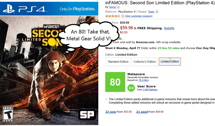 inFAMOUS Amazon Metacritic