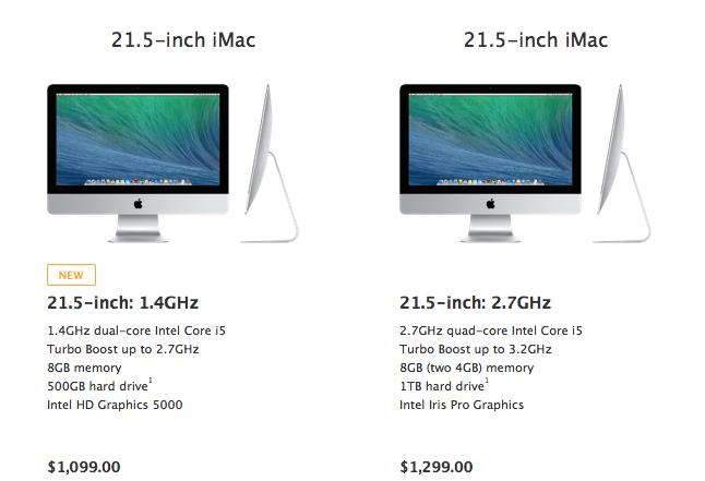 Budget iMac