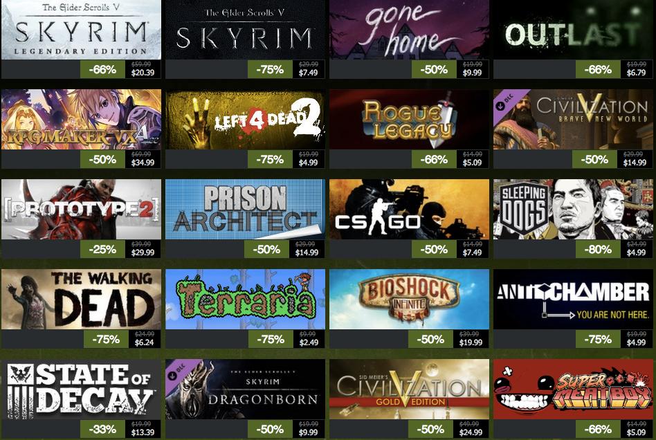 Gaming sales