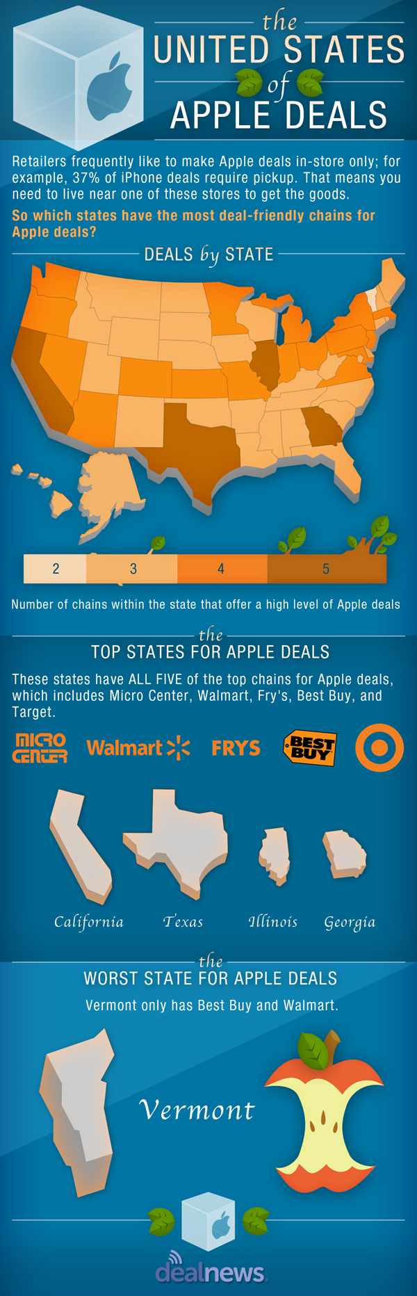Apple deals by state